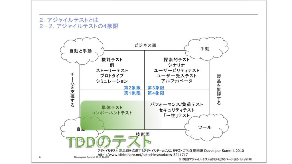 アジャイルテスト 高品質を追求するアジャイルチームにおけるテストの視点 増田聡 Develop...