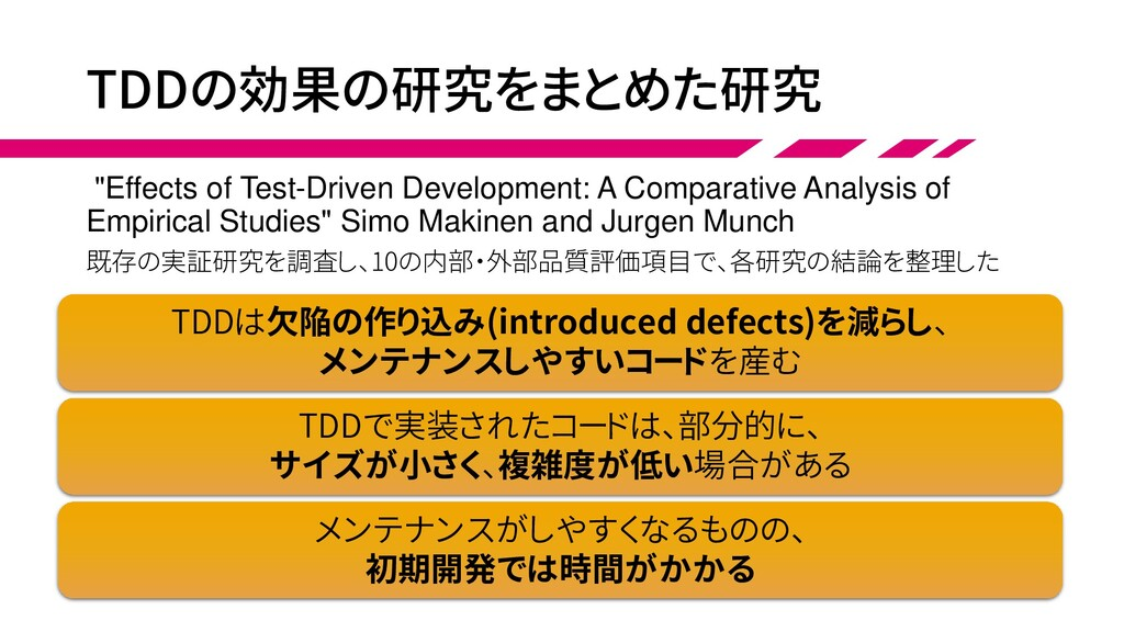 "TDDの効果の研究をまとめた研究 ""Effects of Test-Driven Develo..."