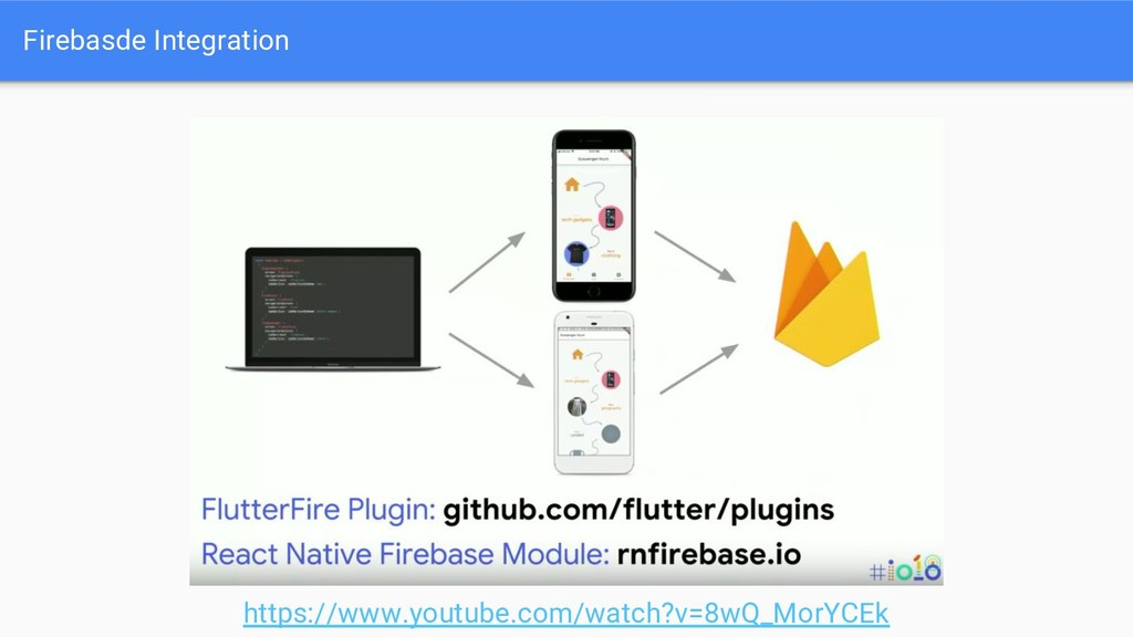 Firebasde Integration https://www.youtube.com/w...
