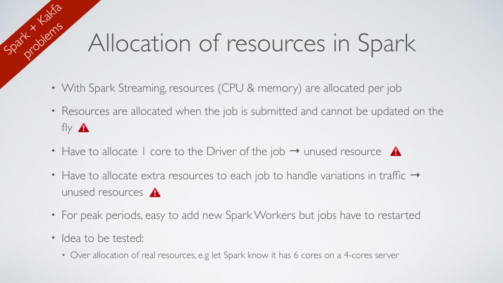 Allocation of resources in Spark • With Spark S...