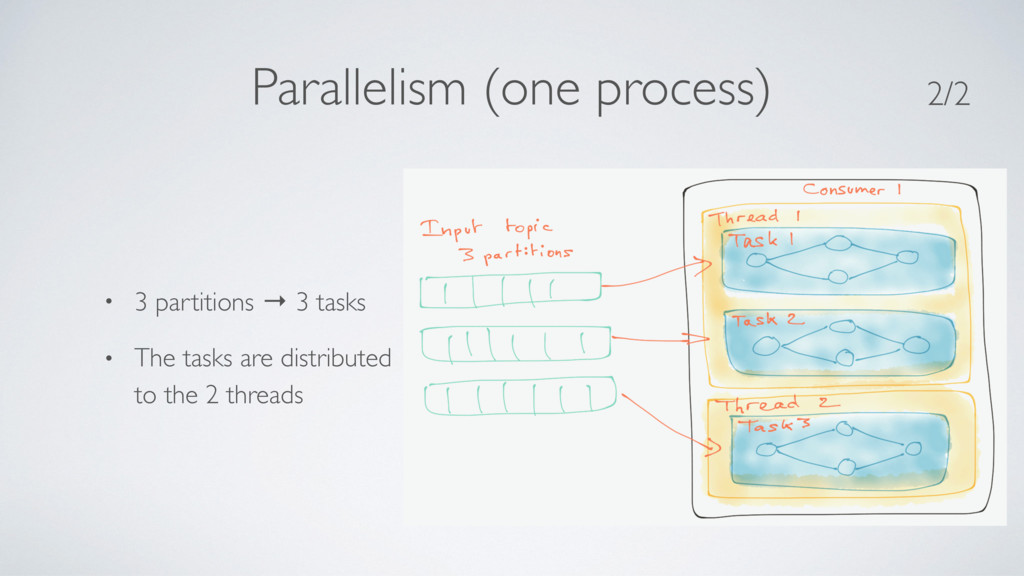 Parallelism (one process) • 3 partitions → 3 ta...