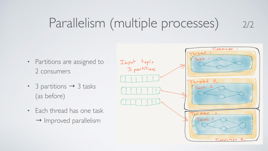 Parallelism (multiple processes) • Partitions a...