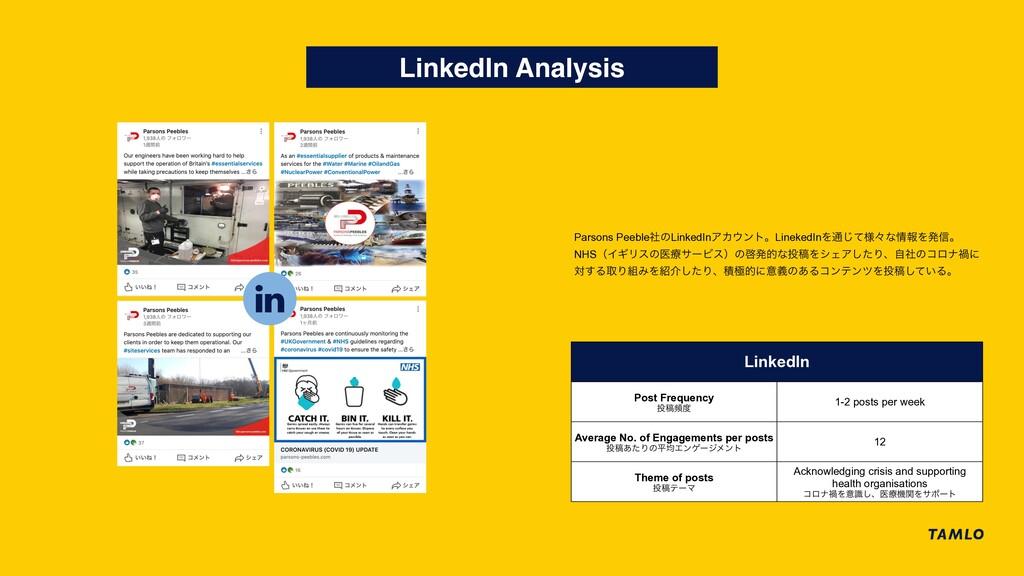 LinkedIn Analysis LinkedIn Post Frequency ߘස ...