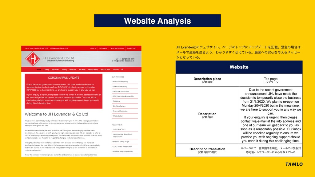 Website Analysis Website Description place هࡌॴ...