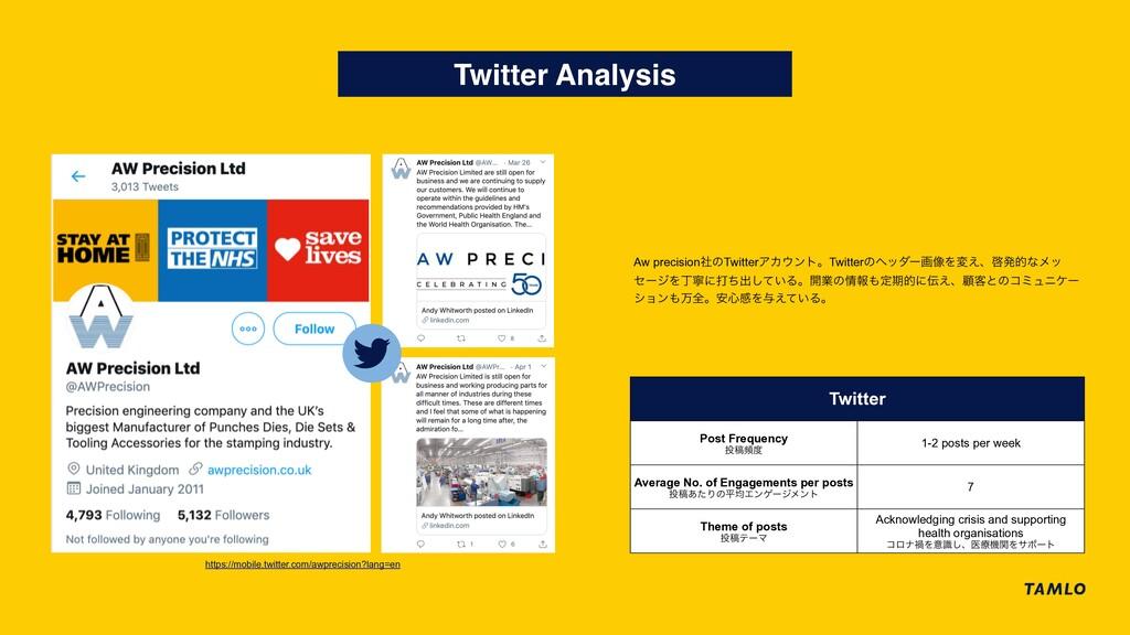 Twitter Analysis https://mobile.twitter.com/awp...
