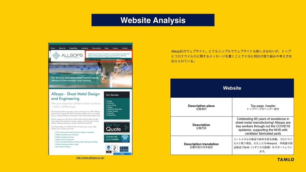 Website Analysis http://www.allsops.co.uk/ Webs...