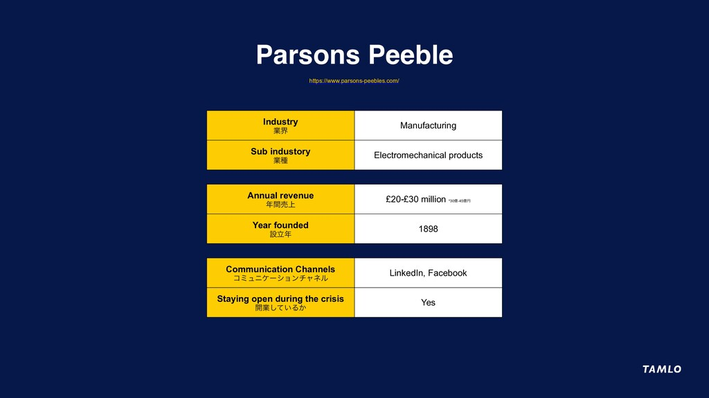 Parsons Peeble Industry ۀք Manufacturing Sub in...