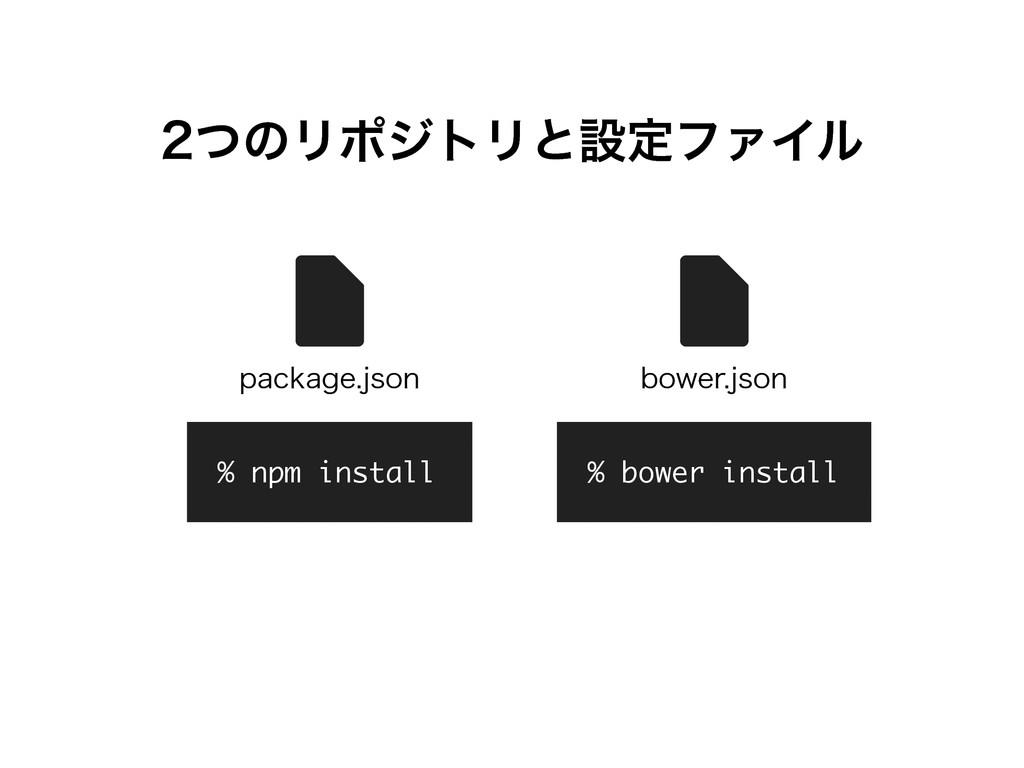 ͭͷϦϙδτϦͱઃఆϑΝΠϧ % npm install % bower install  ...