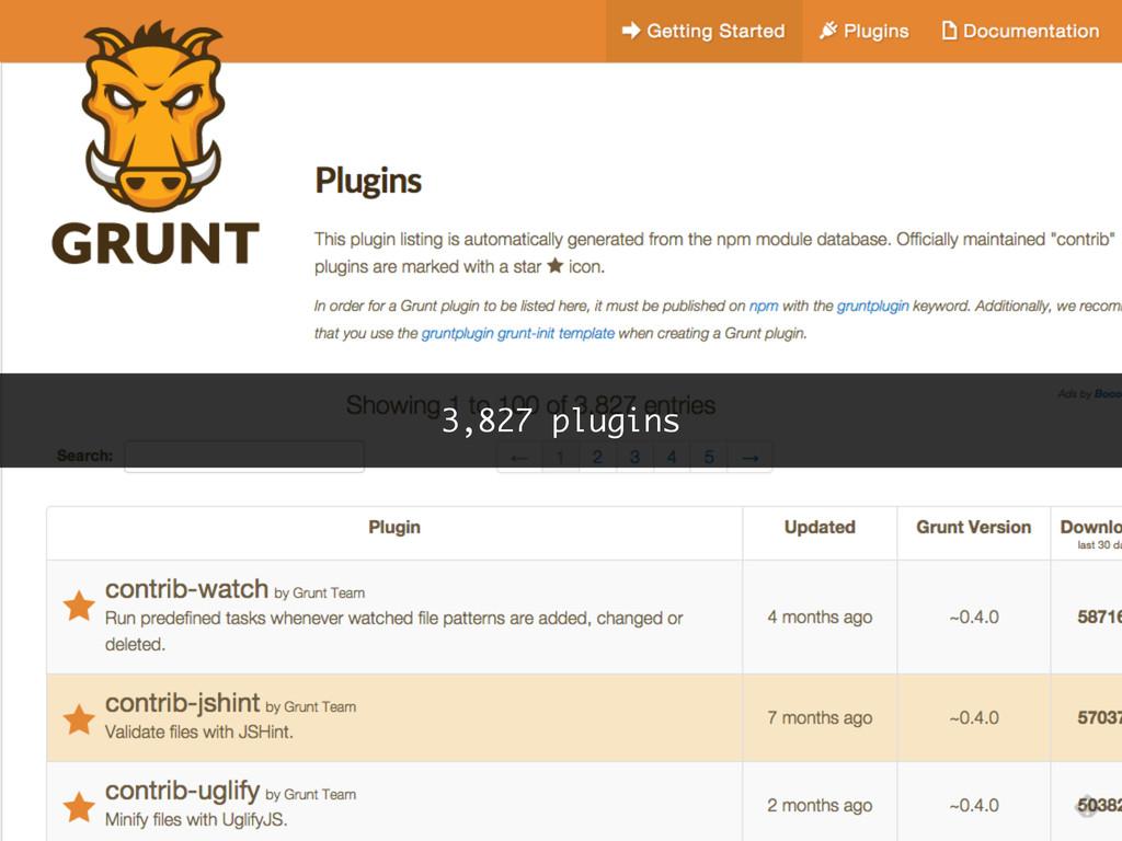 3,827 plugins