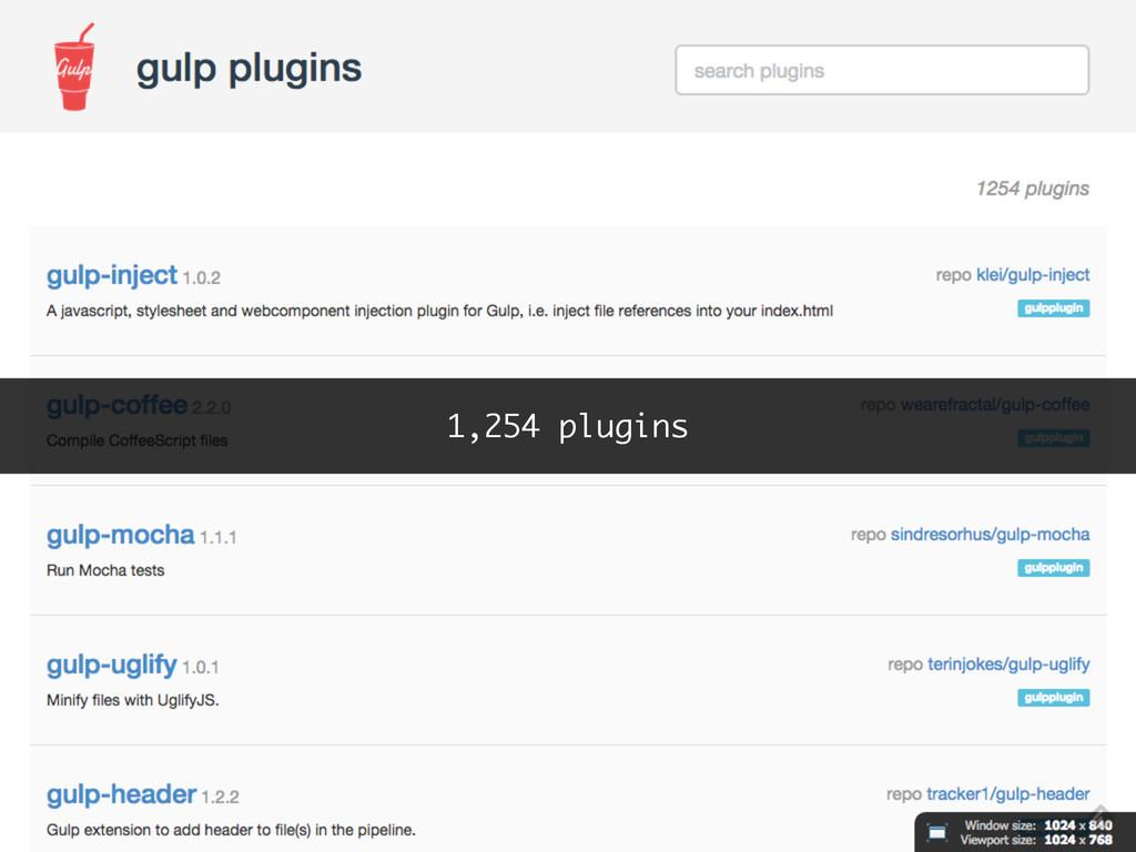 1,254 plugins