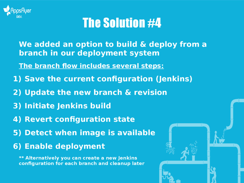 The Solution #4 We added an option to build & d...