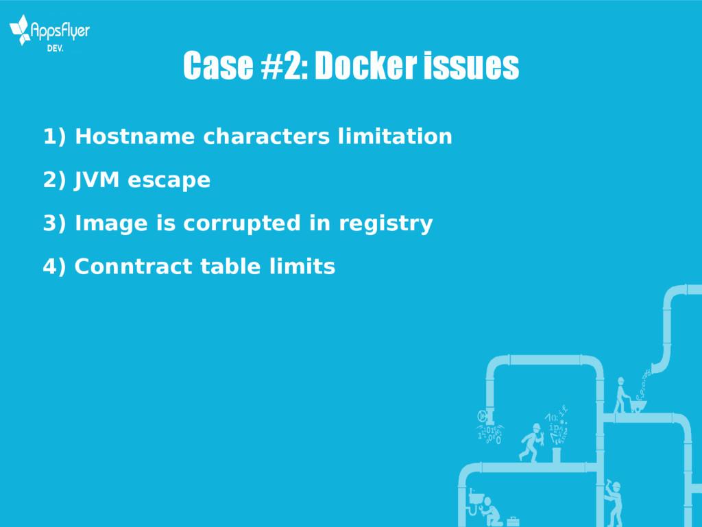 Case #2: Docker issues 1) Hostname characters l...