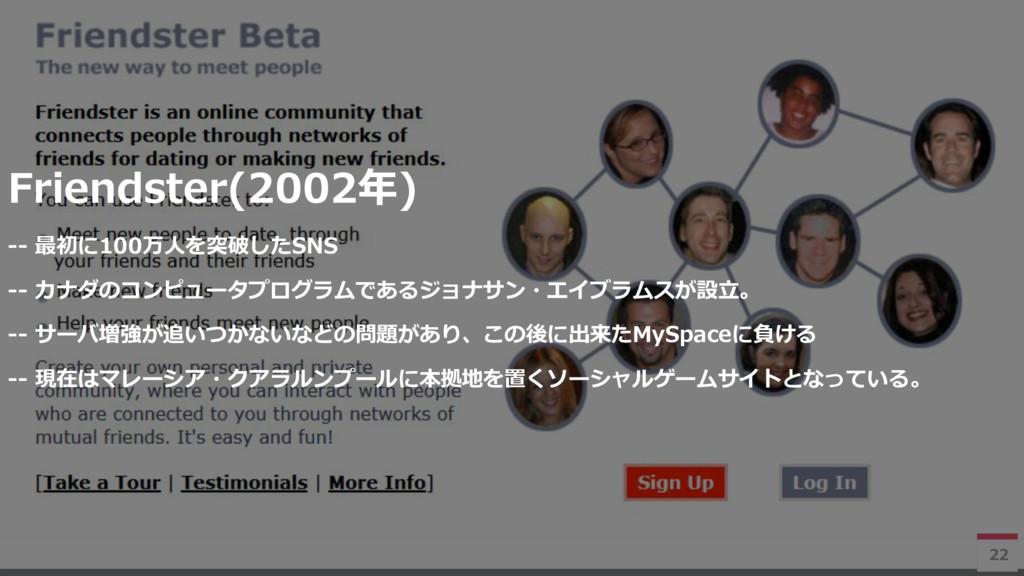 22 22 Friendster(2002年) -- 最初に100万人を突破したSNS -- ...