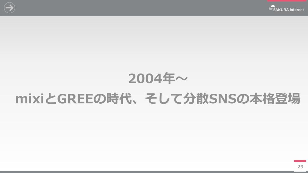 29 2004年~ mixiとGREEの時代、そして分散SNSの本格登場 29