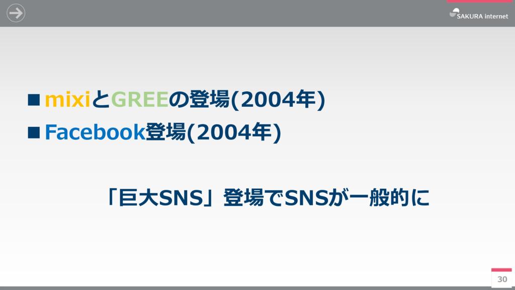 30 ■mixiとGREEの登場(2004年) ■Facebook登場(2004年) 「巨大S...