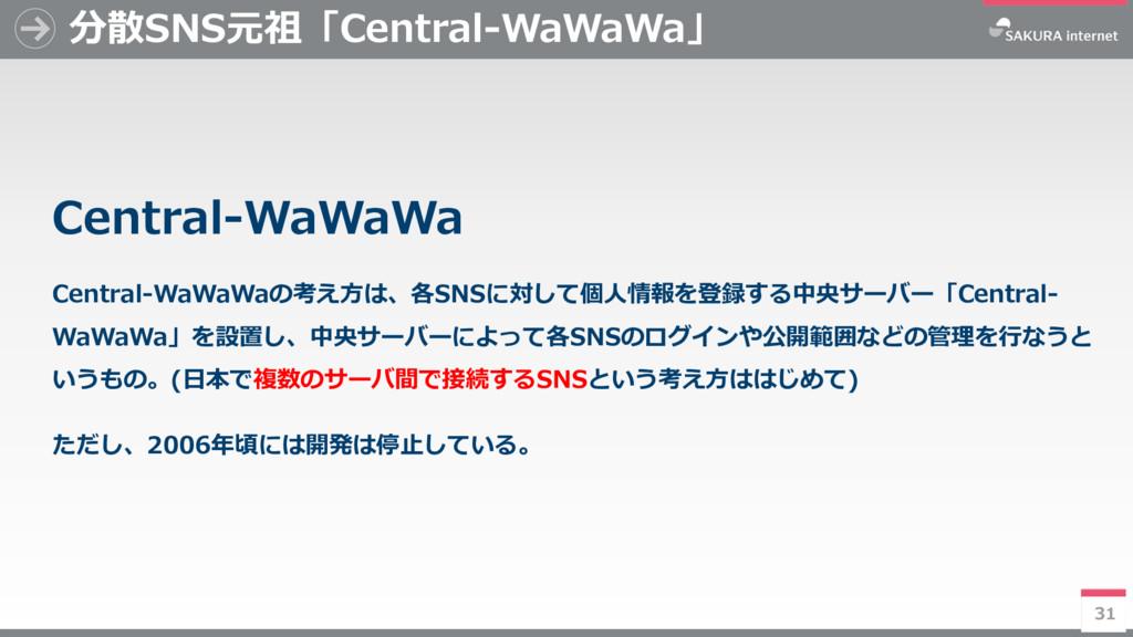 31 分散SNS元祖「Central-WaWaWa」 Central-WaWaWa Centr...