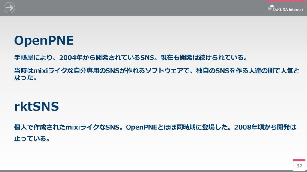 32 OpenPNE 手嶋屋により、2004年から開発されているSNS。現在も開発は続けられて...