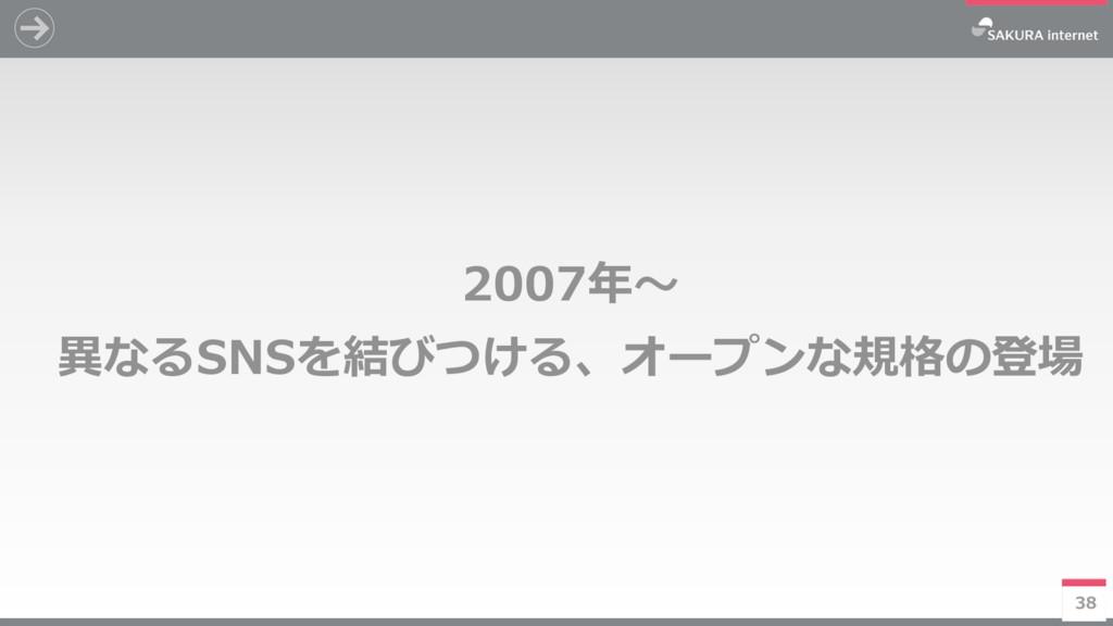 38 2007年~ 異なるSNSを結びつける、オープンな規格の登場 38