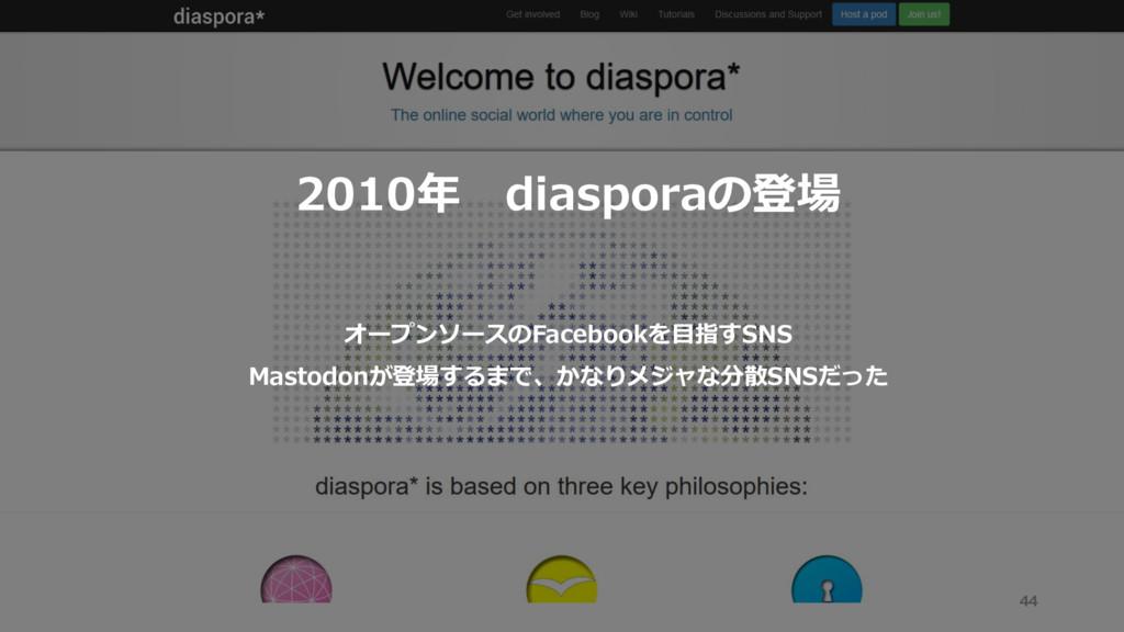 44 44 2010年 diasporaの登場 オープンソースのFacebookを目指すSNS...
