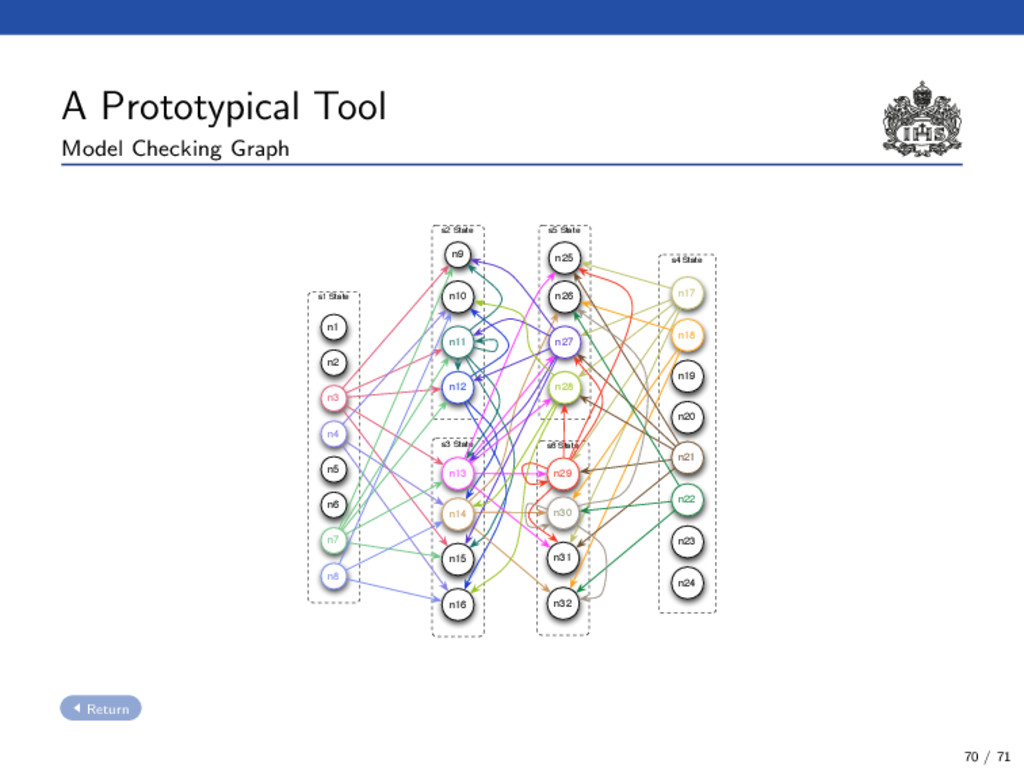 A Prototypical Tool Model Checking Graph s3 Sta...