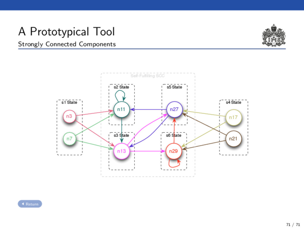 A Prototypical Tool Strongly Connected Componen...