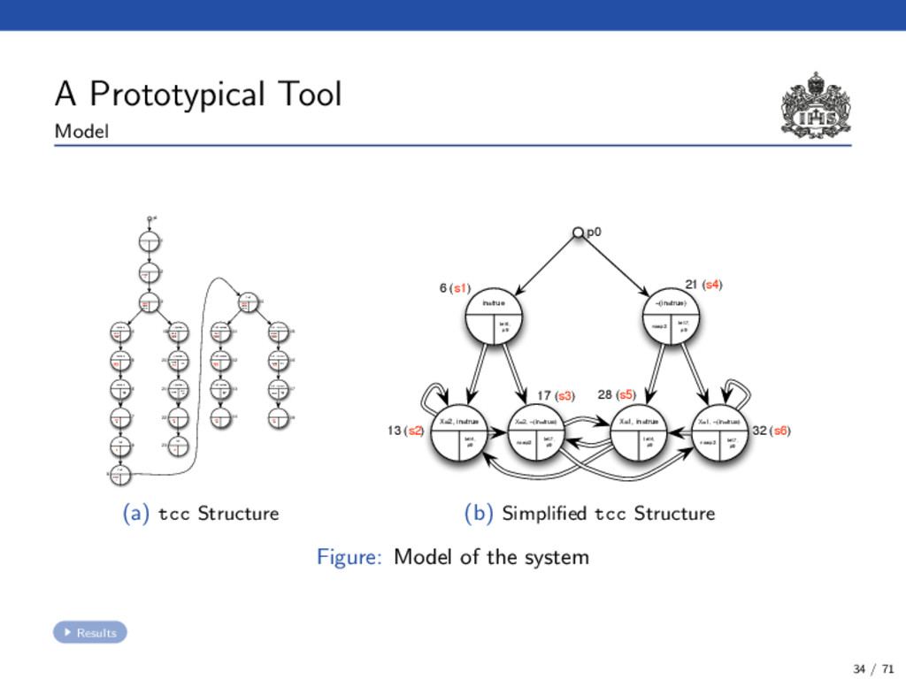 A Prototypical Tool Model nowp2, ||5 nowp2, now...