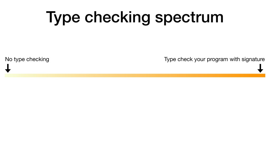 Type checking spectrum No type checking Type ch...