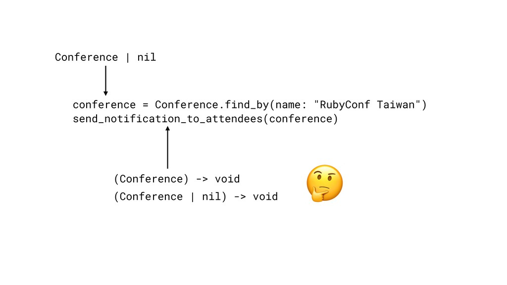 "conference = Conference.find_by(name: ""RubyConf..."