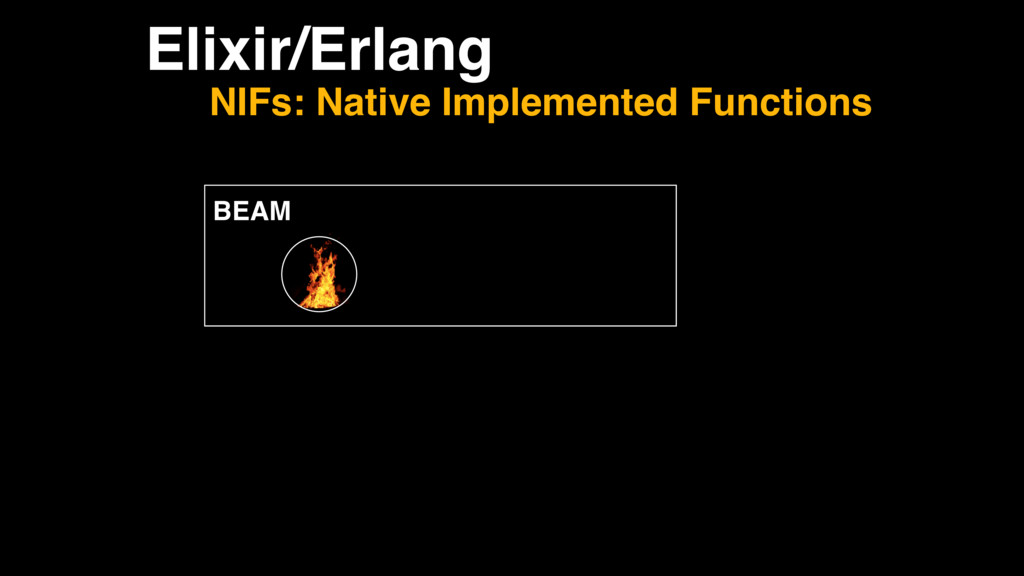 BEAM Elixir/Erlang NIFs: Native Implemented Fun...