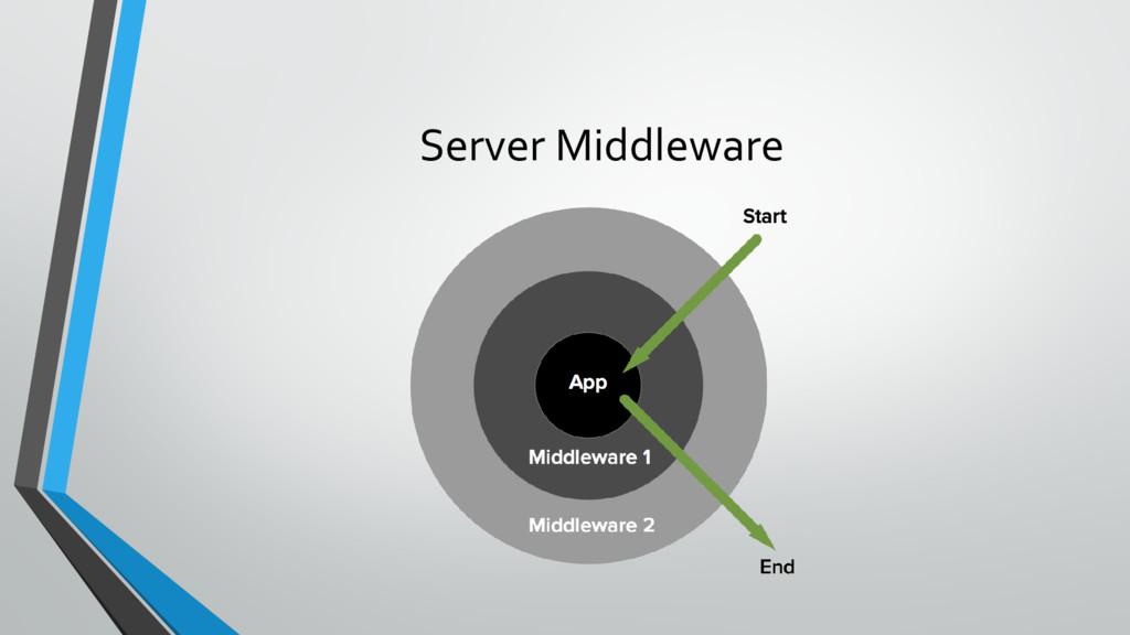 Server Middleware