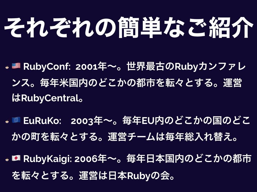 ͦΕͧΕͷ؆୯ͳ͝հ  # RubyConf: 2001ʙɻੈք࠷ݹͷRubyΧϯϑΝϨ ...