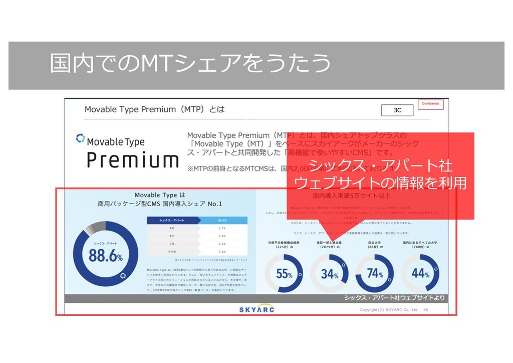 国内でのMTシェアをうたう シックス・アパート社 ウェブサイトの情報を利⽤