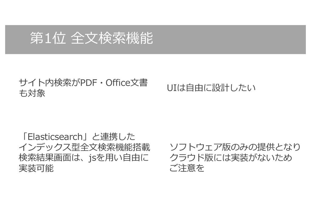 第1位 全⽂検索機能 サイト内検索がPDF・Office⽂書 も対象 「Elasticsear...