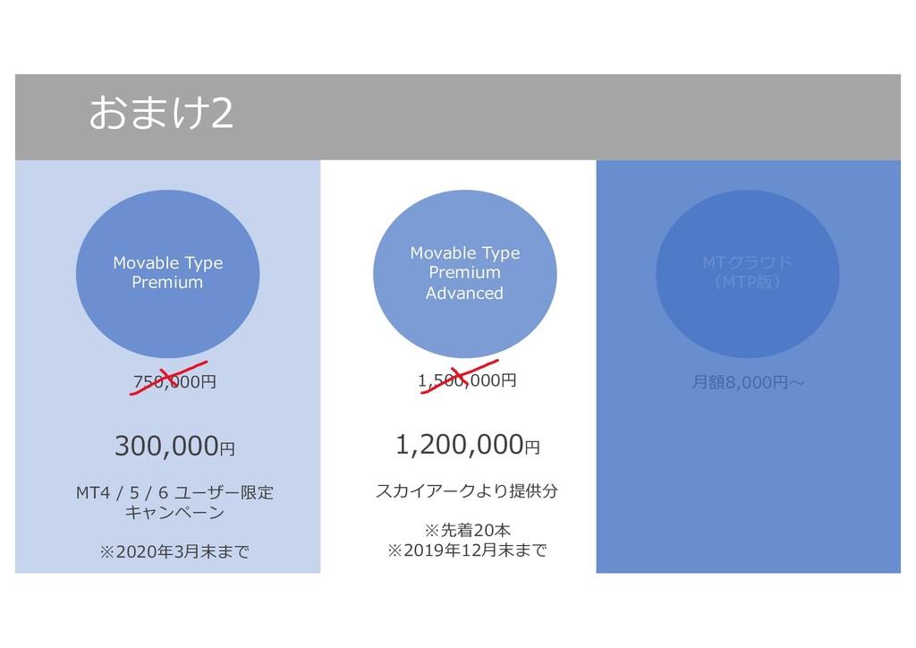 おまけ2 Movable Type Premium Movable Type Premium ...