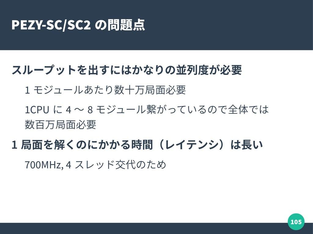 105 PEZY-SC/SC2 の問題点 スループットを出すにはかなりの並列度が必要 1 モジ...