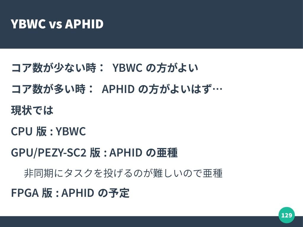129 YBWC vs APHID コア数が少ない時: YBWC の方がよい コア数が多い時:...