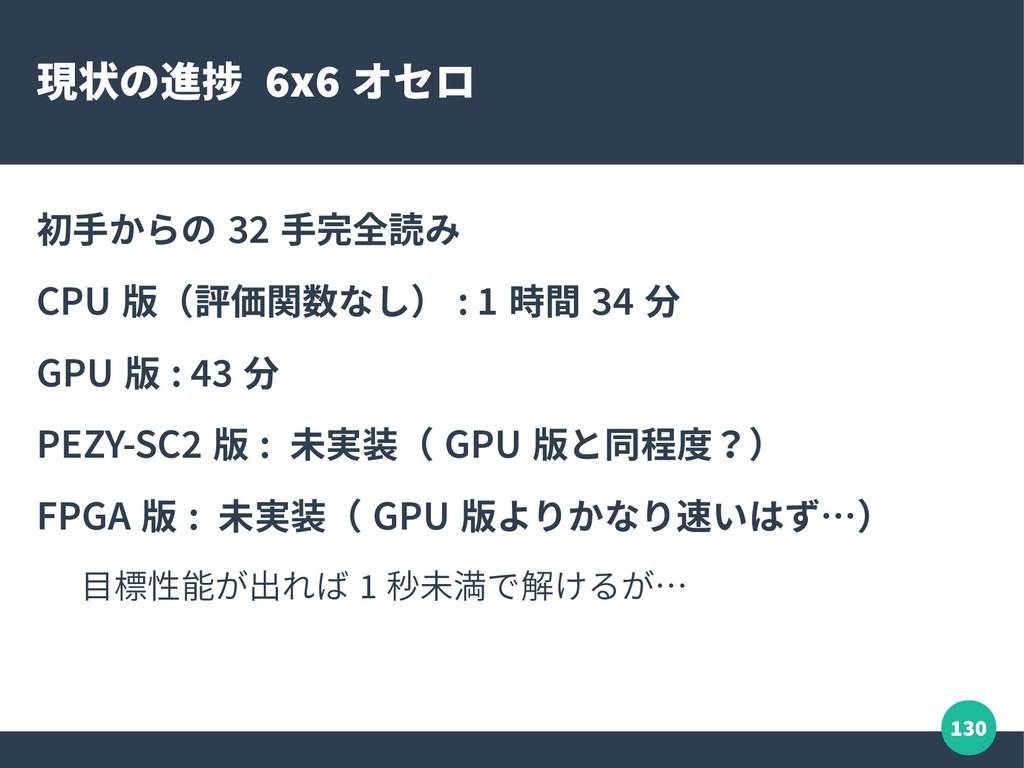 130 現状の進捗 6x6 オセロ 初手からの 32 手完全読み CPU 版(評価関数なし) ...