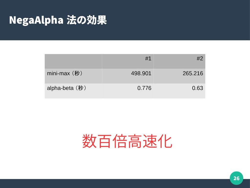 26 NegaAlpha 法の効果 #1 #2 mini-max (秒) 498.901 26...