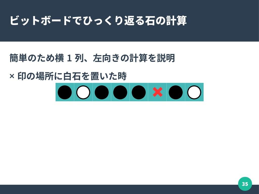 35 ビットボードでひっくり返る石の計算 簡単のため横 1 列、左向きの計算を説明 × 印の場...