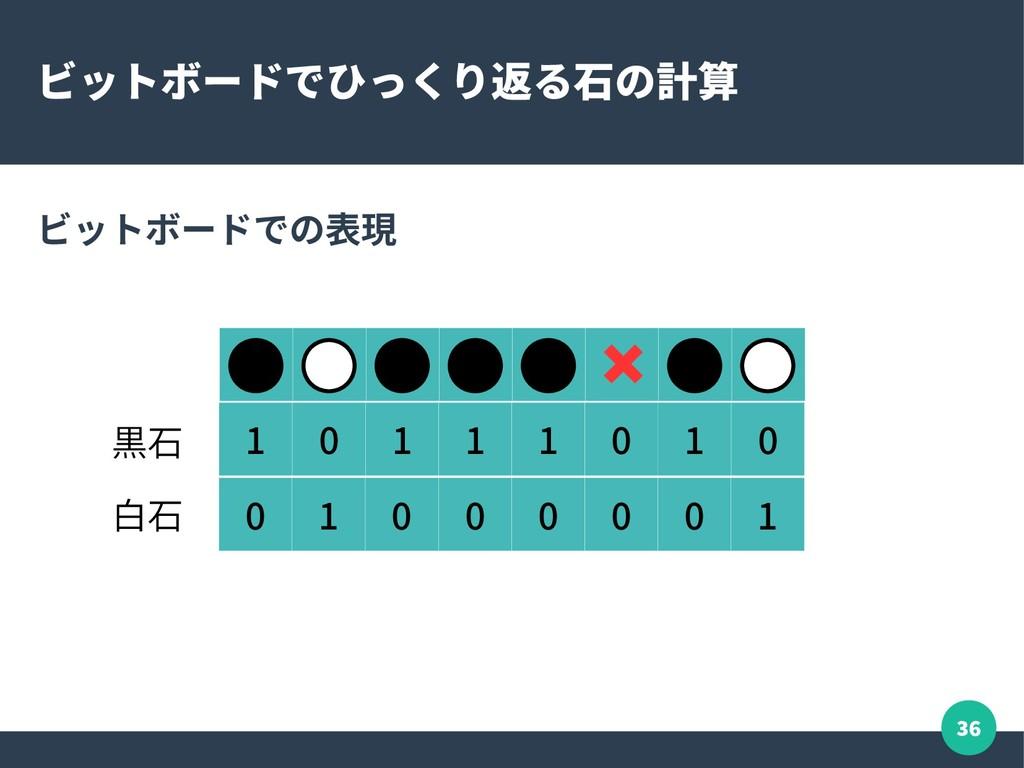 36 ビットボードでひっくり返る石の計算 ビットボードでの表現 1 0 1 1 1 0 1 0...