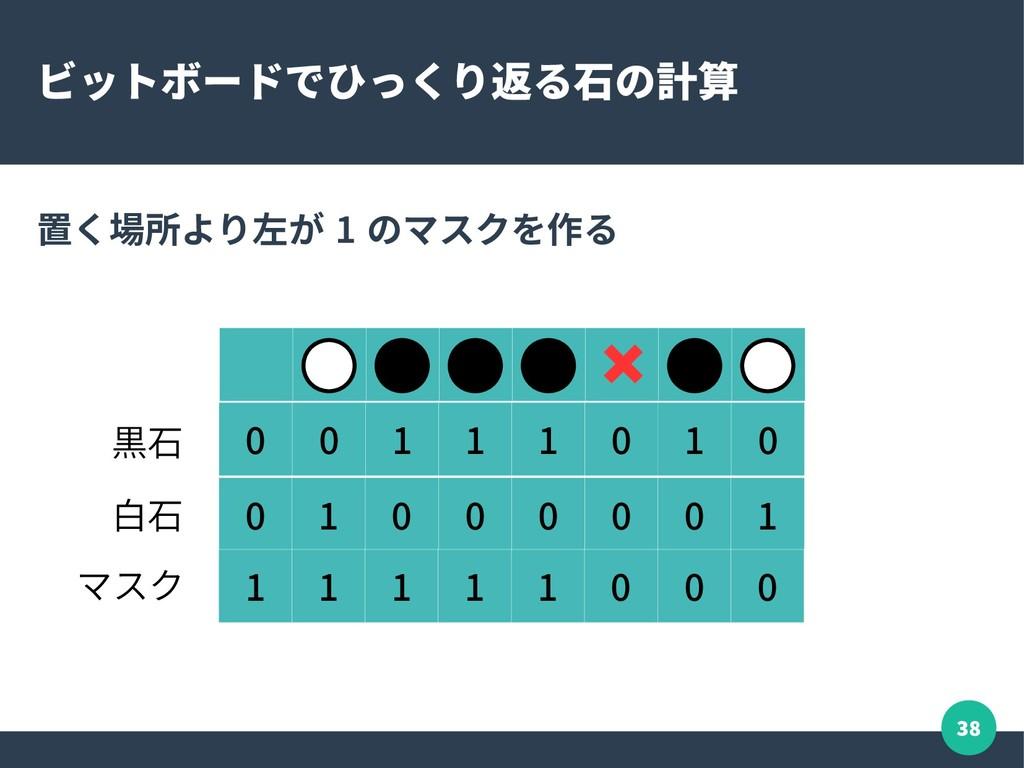 38 ビットボードでひっくり返る石の計算 置く場所より左が 1 のマスクを作る 0 0 1 1...