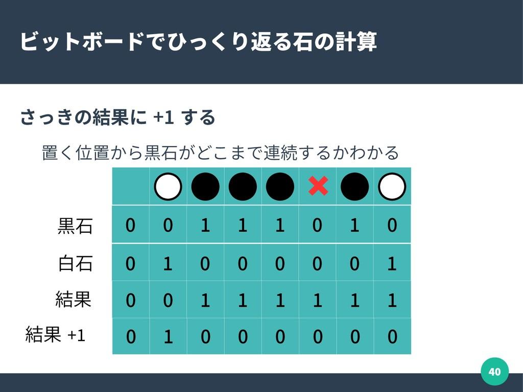 40 ビットボードでひっくり返る石の計算 さっきの結果に +1 する 置く位置から黒石がどこま...