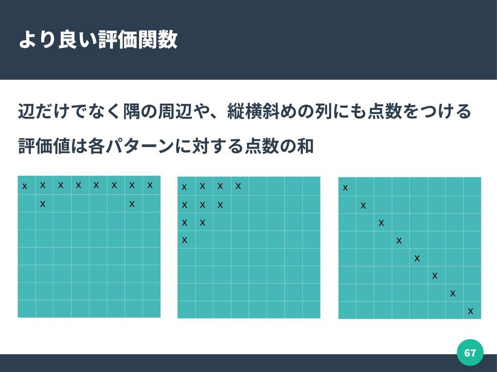 67 より良い評価関数 辺だけでなく隅の周辺や、縦横斜めの列にも点数をつける 評価値は各パター...