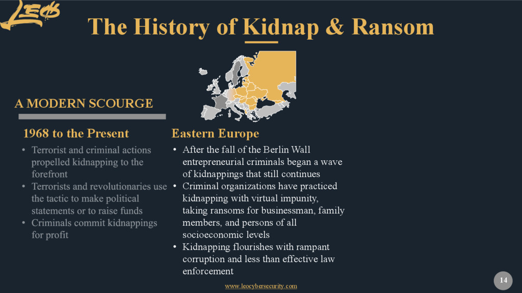 www.leocybersecurity.com 14 The History of Kidn...