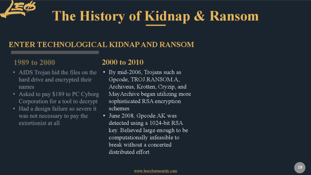 www.leocybersecurity.com 18 The History of Kidn...