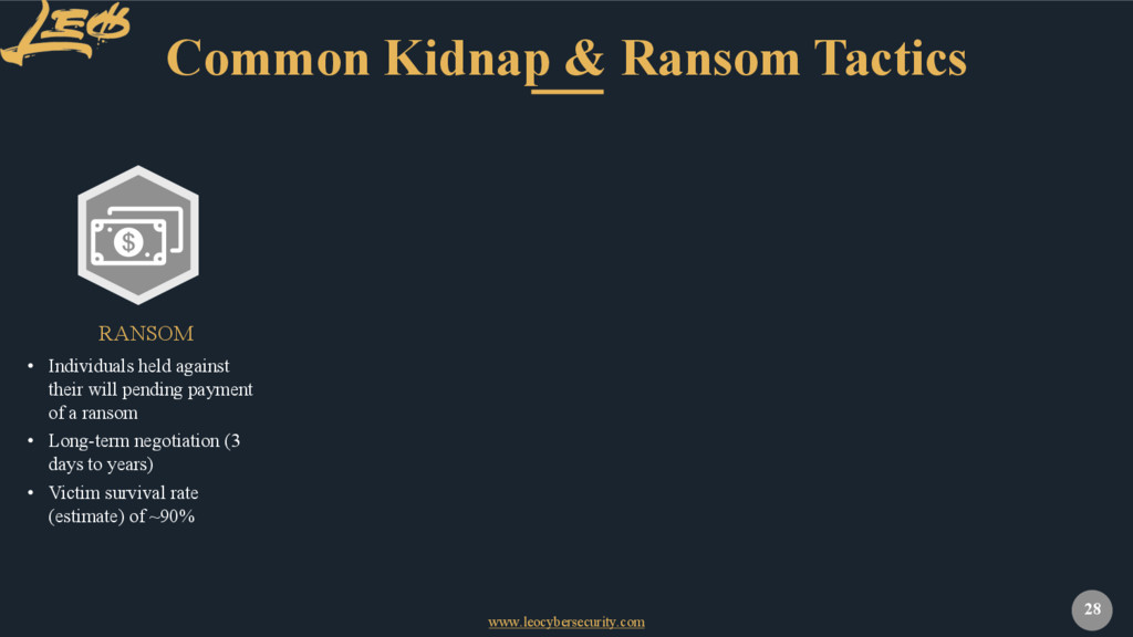 www.leocybersecurity.com 28 Common Kidnap & Ran...