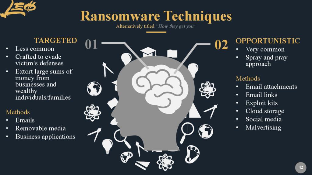www.leocybersecurity.com 42 Ransomware Techniqu...