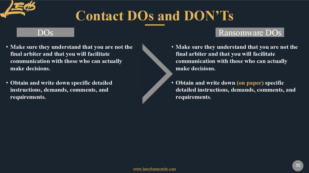 www.leocybersecurity.com 52 Contact DOs and DON...