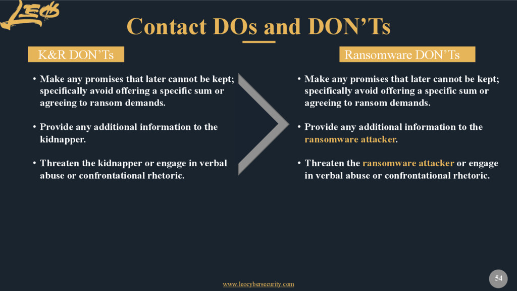www.leocybersecurity.com 54 Contact DOs and DON...