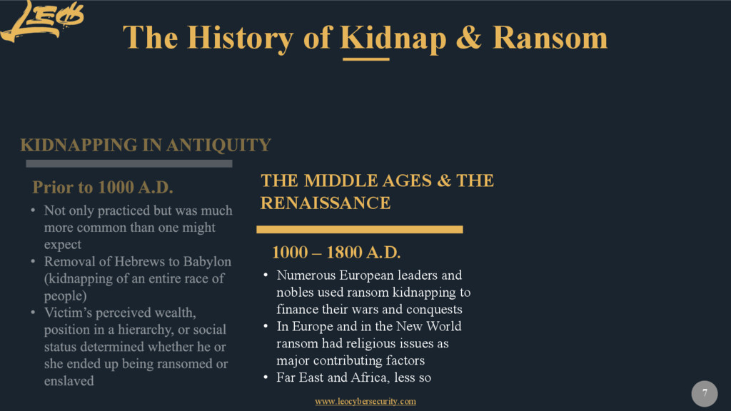 www.leocybersecurity.com 7 The History of Kidna...